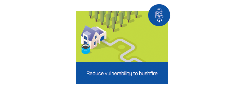 Figure 5: Property occupiers can reduce the vulnerability by installing on-site water supplies with a water tank and a sprinkler system.