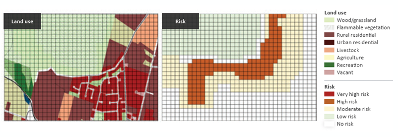 Figure 11: Hazard treatments applied to developments in 2050 shows reduced vegetation in the left-hand-side panel in comparison to Figure 9, showing reduced risk in areas adjacent to the large vegetated area and completely removed in the right-hand section of the risk panel. Although the development is the same as Figure 9, the risk is reduced as the hazard has been.