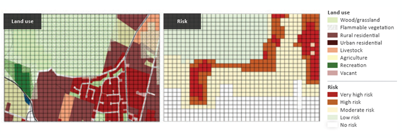Figure 13: Scenario panel of 2050 with improved response by providing increased connectivity of the road network in the left-side panel compared to the baseline scenario of 2050 in Figure 9. This shows reduced risk in the right-side panel with roads providing fire breaks and access and egress for response and evacuation actions.